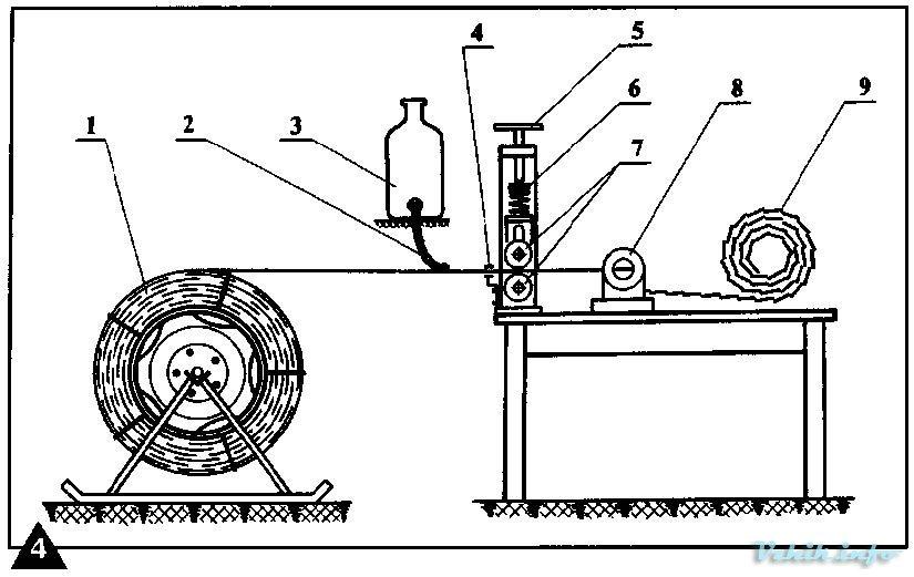 Как сделать сетку-рабицу