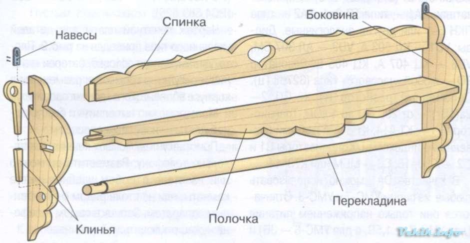 Полочки из дерева чертежи фото