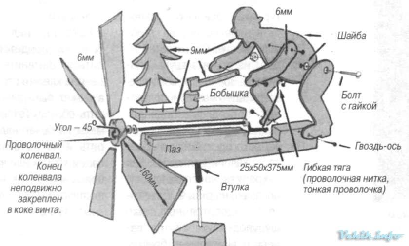 Механические отпугиватели кротов своими руками