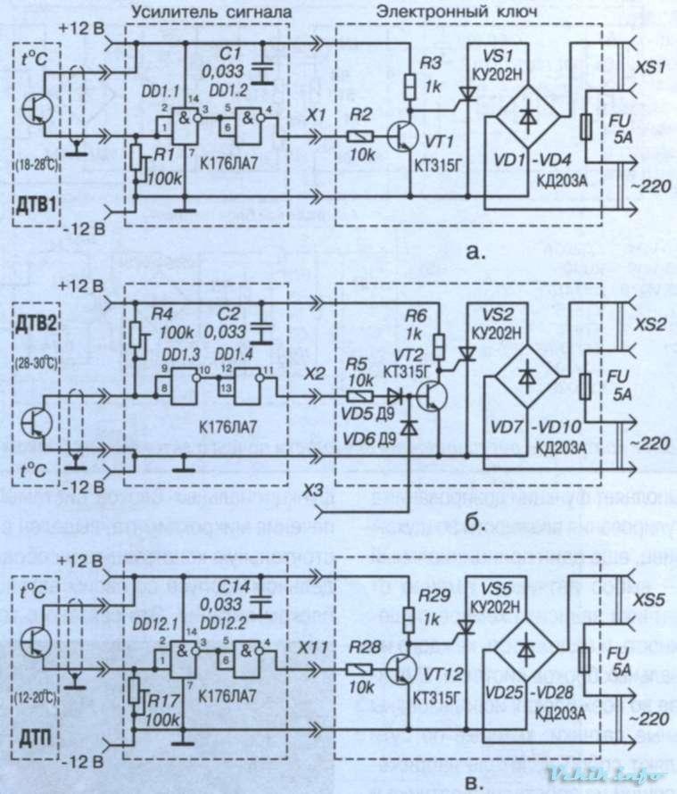Схемы блоков контроля и