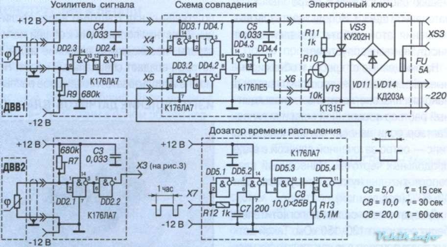 Схема блока контроля и