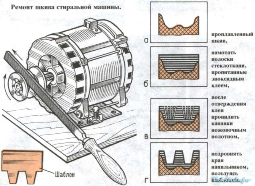 Ремонт шкива стиральной машины