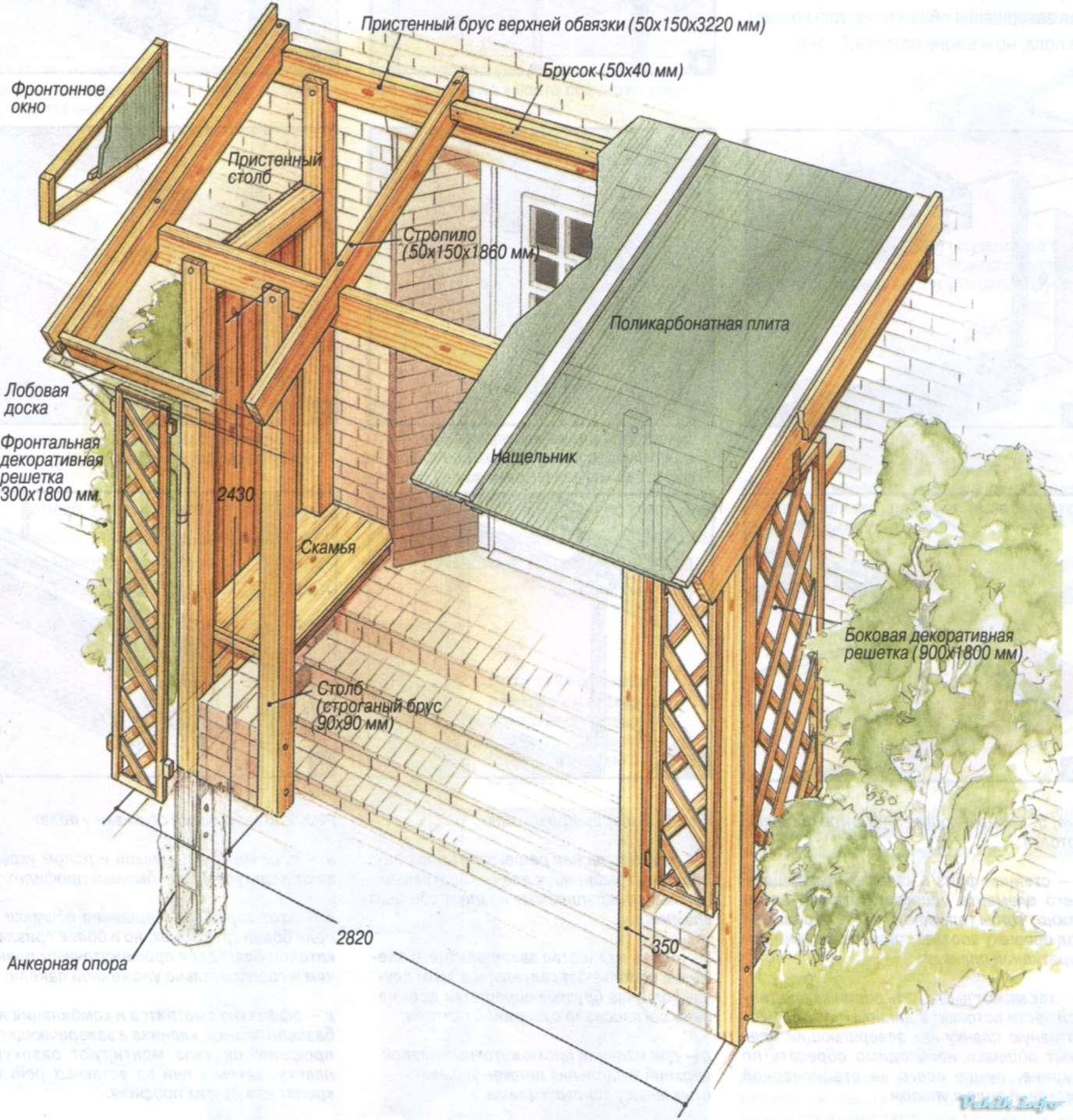 Схема крыльца с крышей