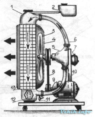 Электрический обогреватель для