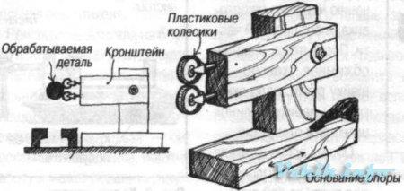 Что такое оправка для станка