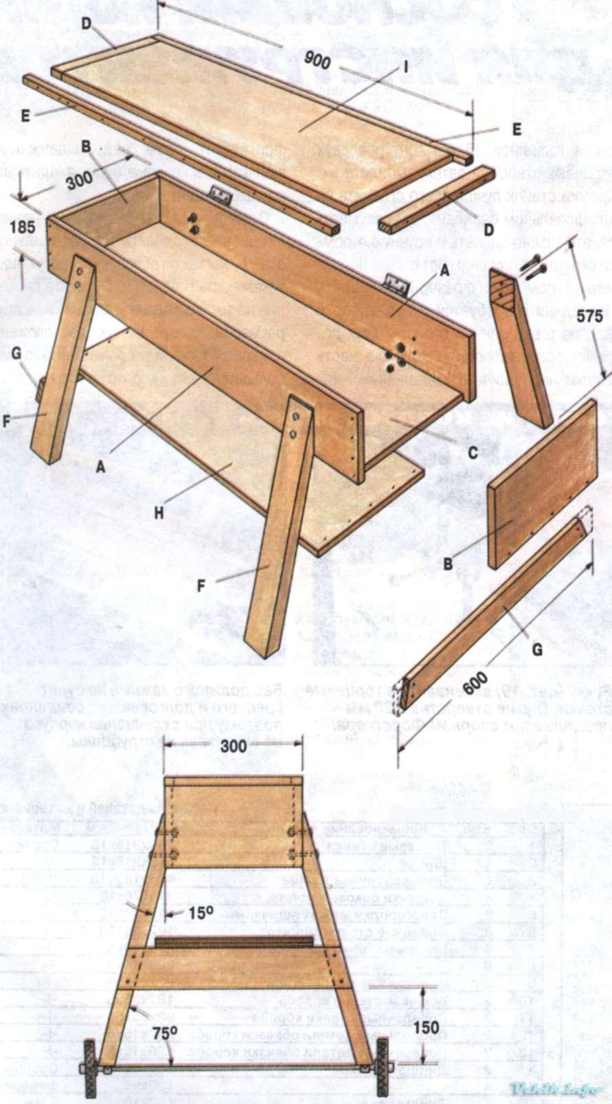 Строительные козлы складные чертежи