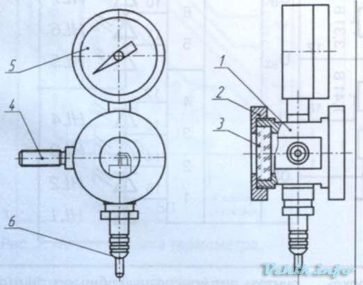 Свеча - мотору голова