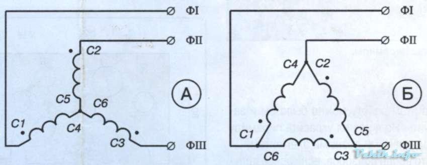 Трёхфазный мотор в бытовой