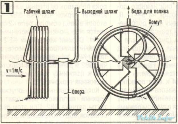 Как сделать насос без электричества 878