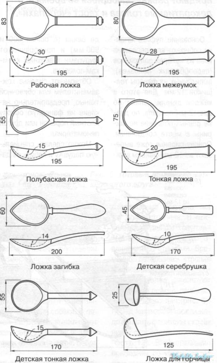 Как сделать деревянную ложку чертежи