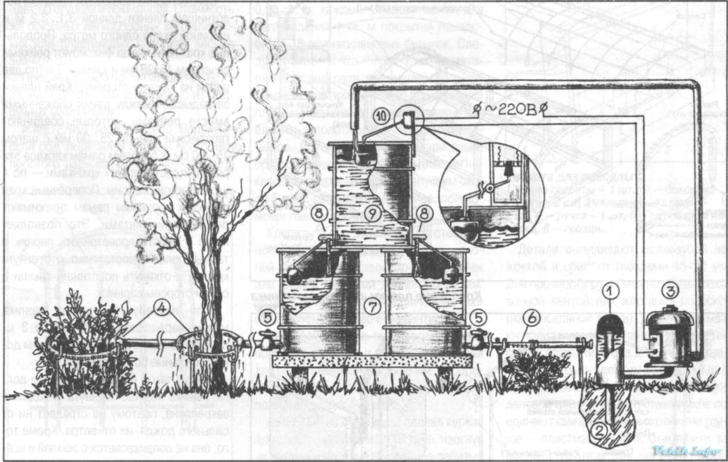 """Схема капельного полива: 1 - гидравлический клапан; 2 - труба скважины; 3 - центробежный электронасос  """"Кама """"; 4..."""