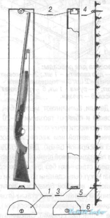 Сейф для оружия. Оружейный